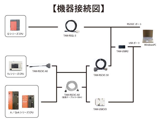 機器接続図